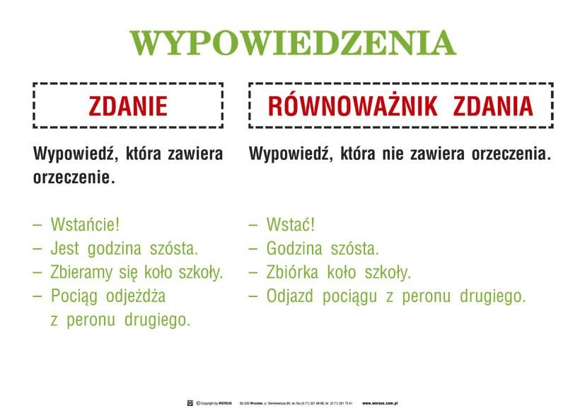 Język Polski Część 2 Składnia Język Polski Plansze
